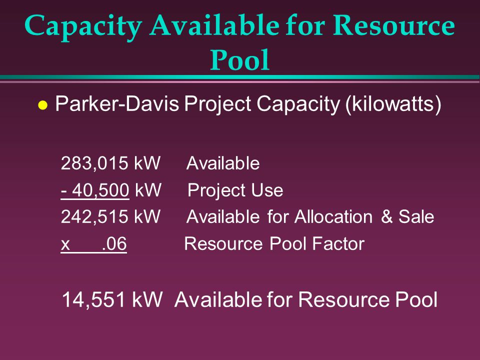 Capacity Available for Resource Pool