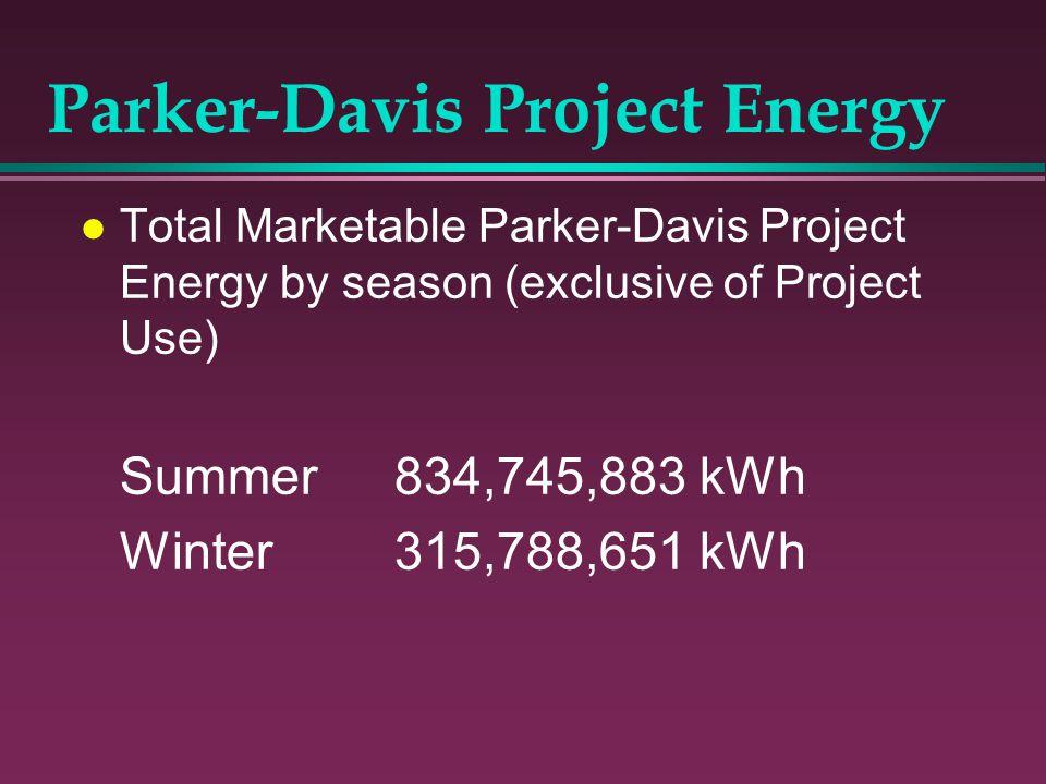 Parker-Davis Project Energy