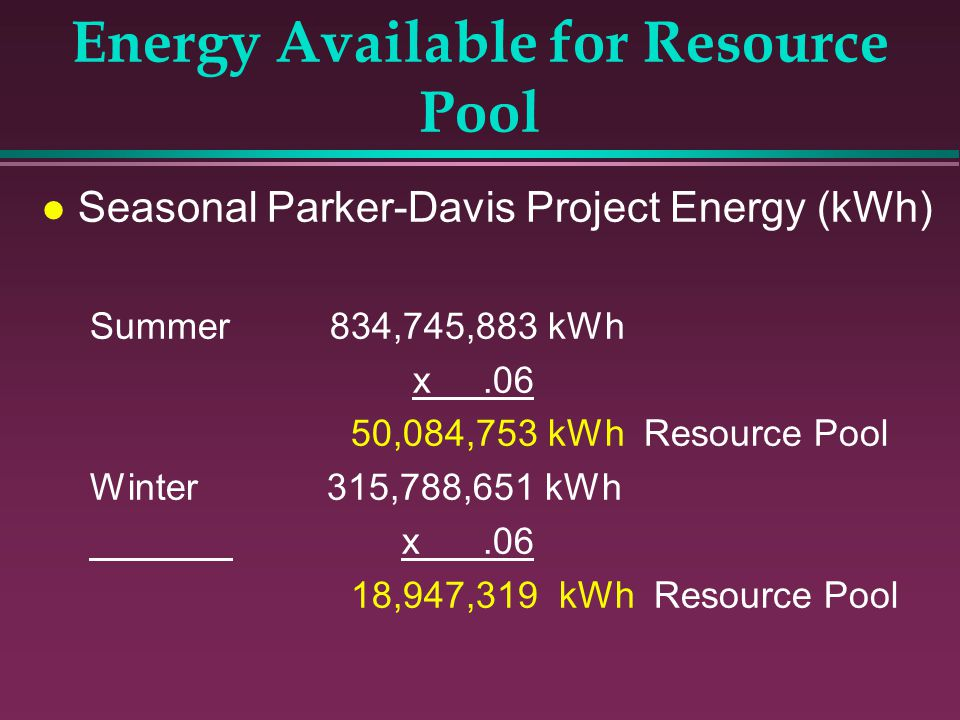 Energy Available for Resource Pool