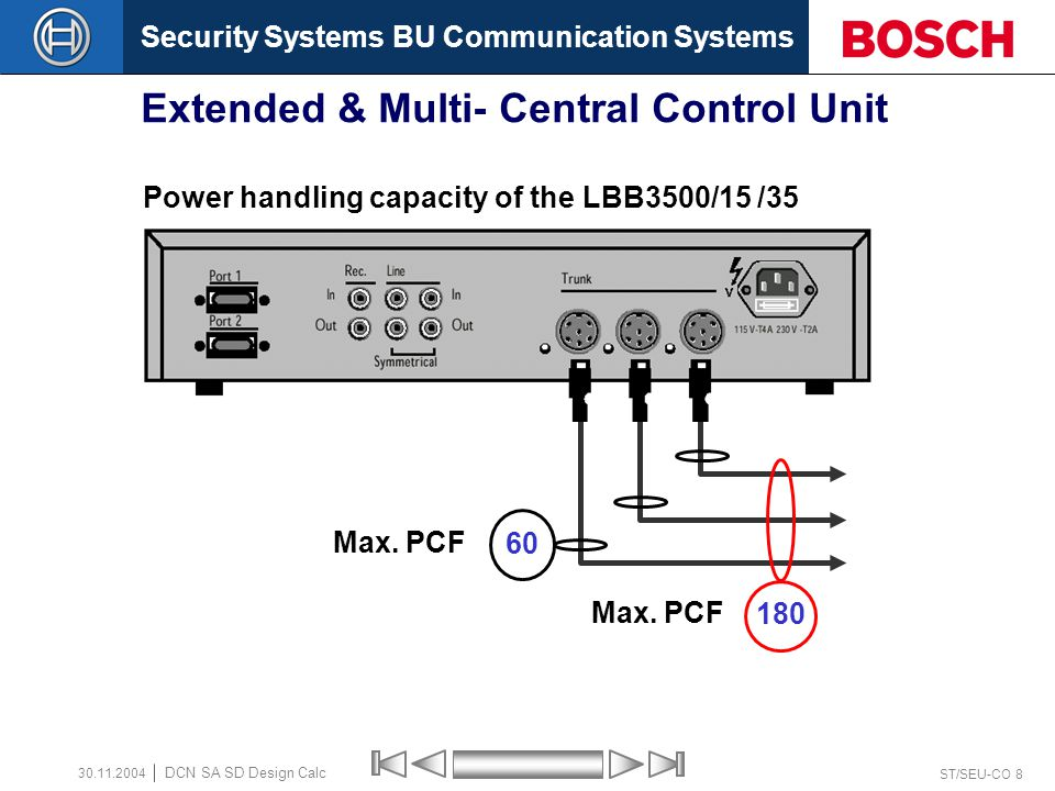 Extended & Multi- Central Control Unit