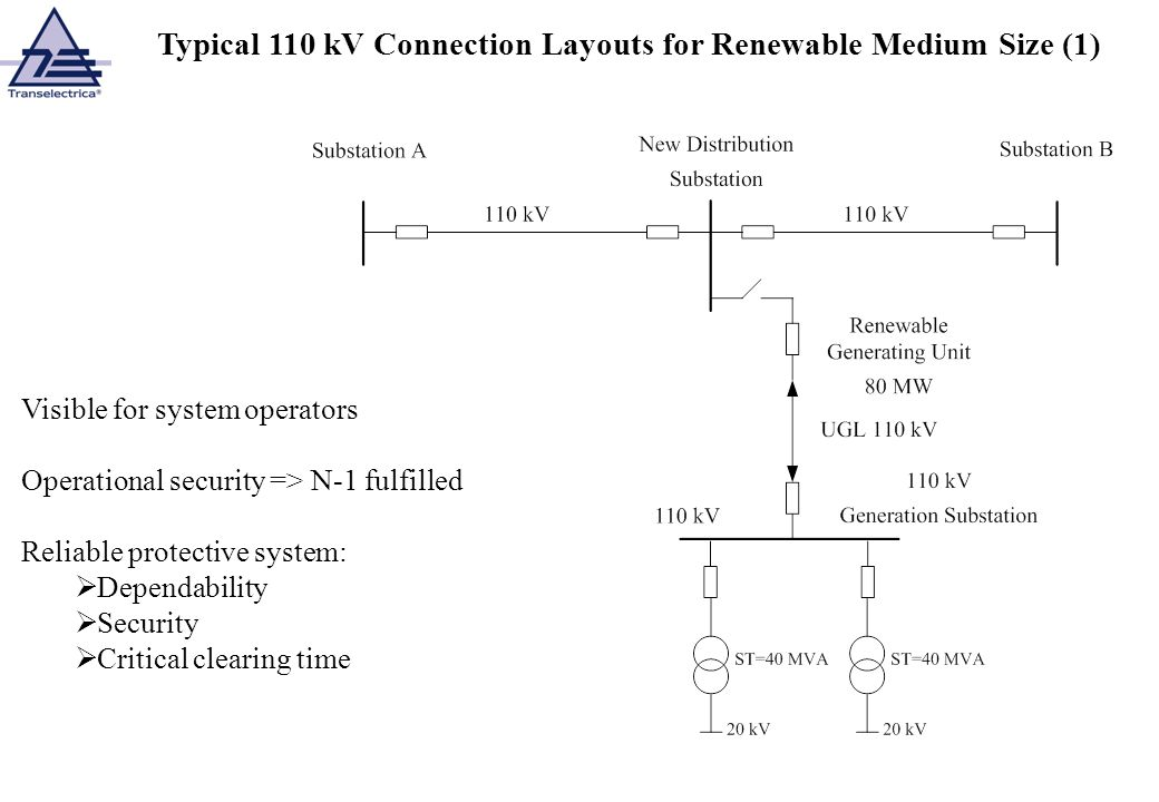 Typical 110 kV Connection Layouts for Renewable Medium Size (1)