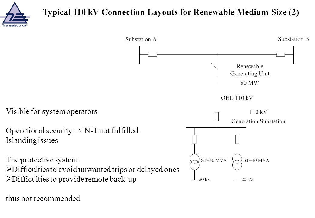 Typical 110 kV Connection Layouts for Renewable Medium Size (2)