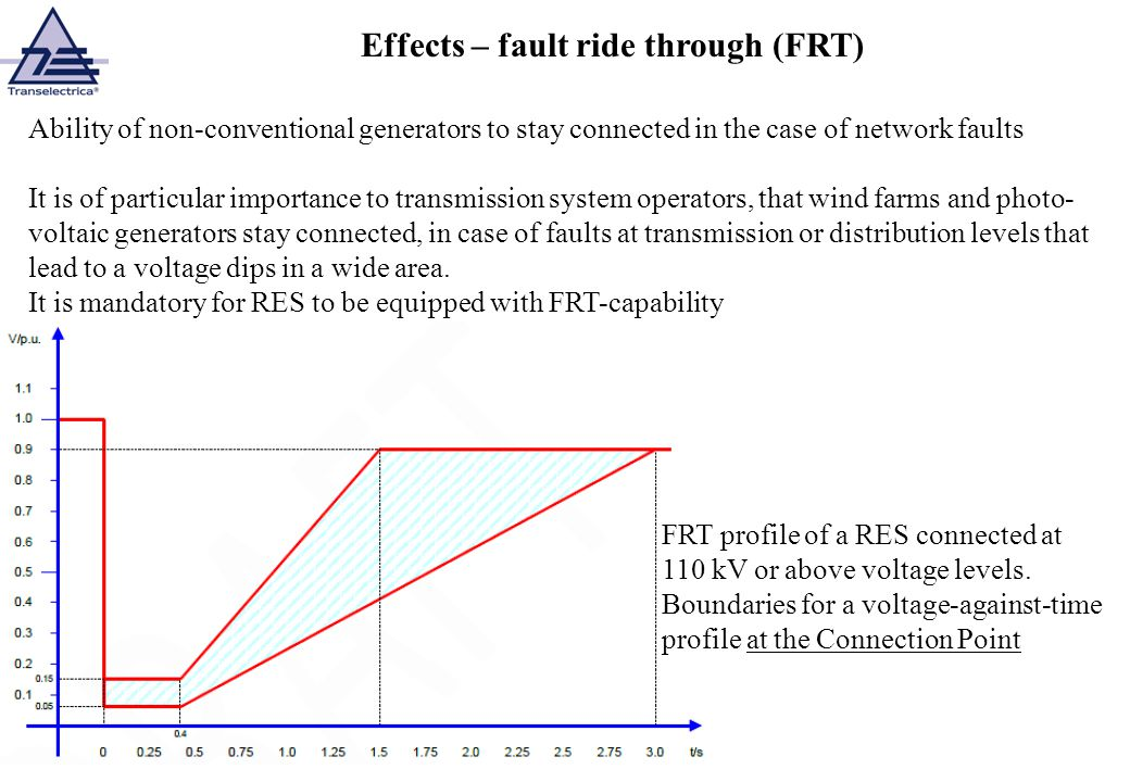 Effects – fault ride through (FRT)