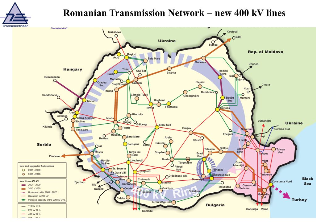 Romanian Transmission Network – new 400 kV lines