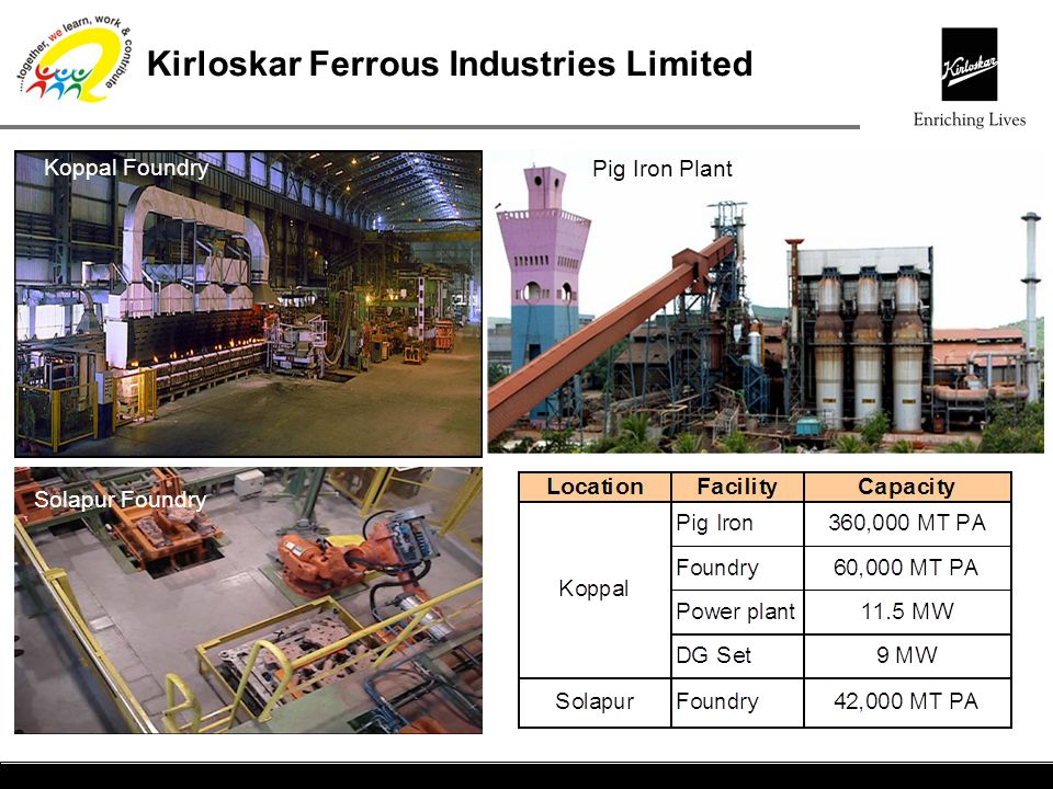 Kirloskar Ferrous Industries Limited