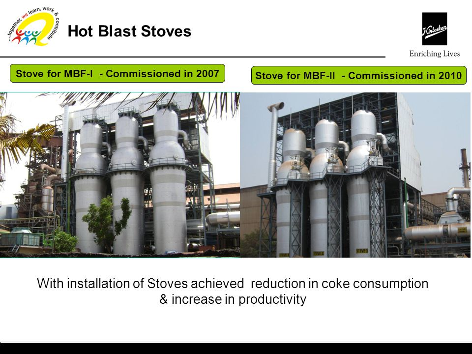 Hot Blast Stoves Stove for MBF-I - Commissioned in Stove for MBF-II - Commissioned in