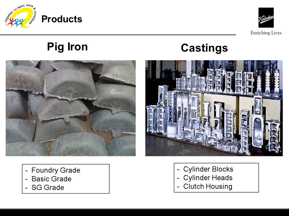 Products Pig Iron Castings