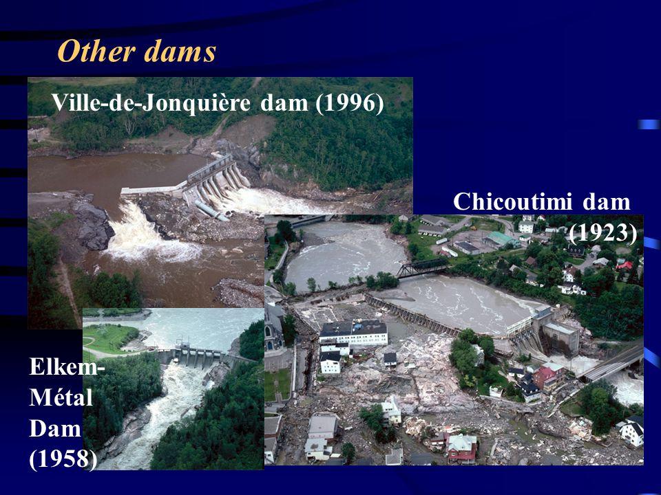 Other dams Ville-de-Jonquière dam (1996) Chicoutimi dam (1923) Elkem-