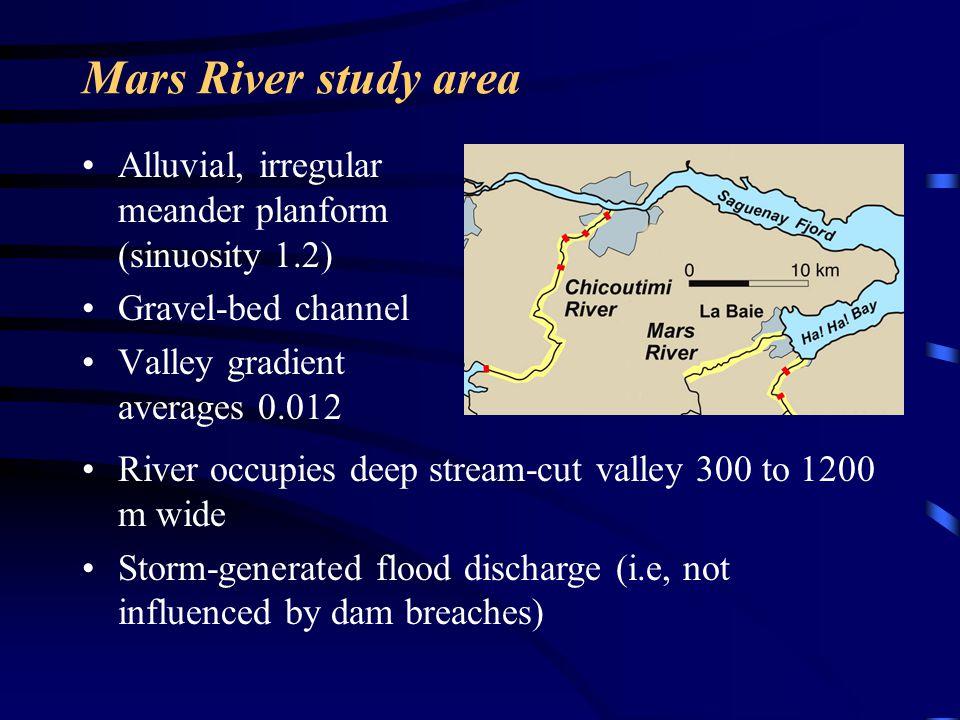 Mars River study area Alluvial, irregular meander planform (sinuosity 1.2) Gravel-bed channel. Valley gradient averages 0.012.