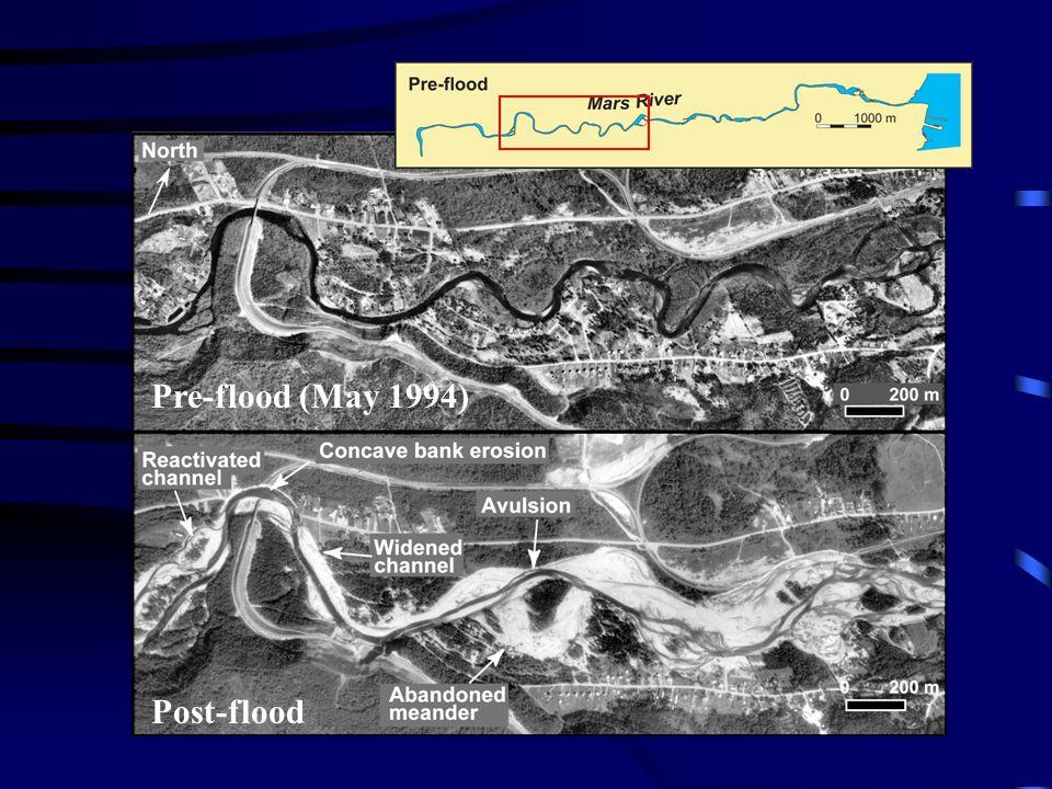 Pre-flood (May 1994) Post-flood