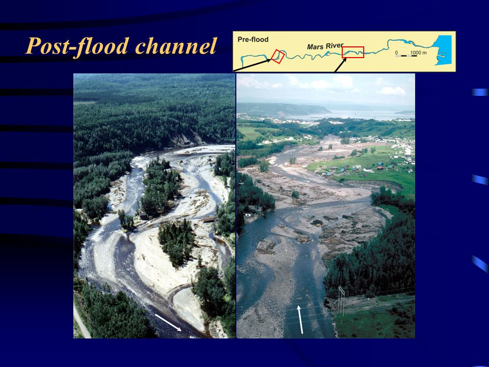 Post-flood channel