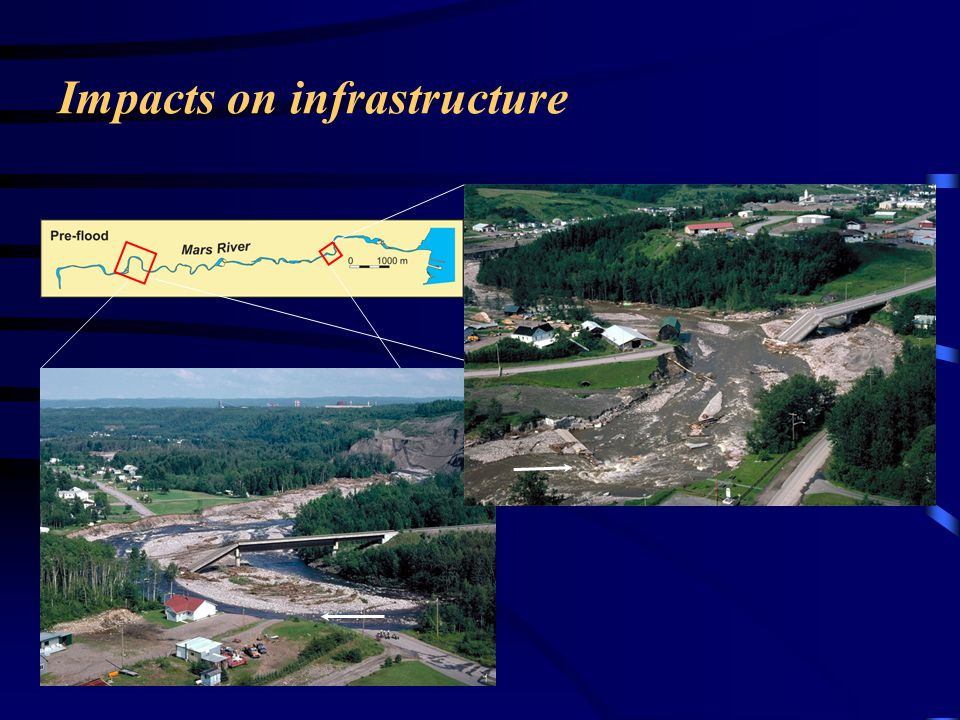 Impacts on infrastructure