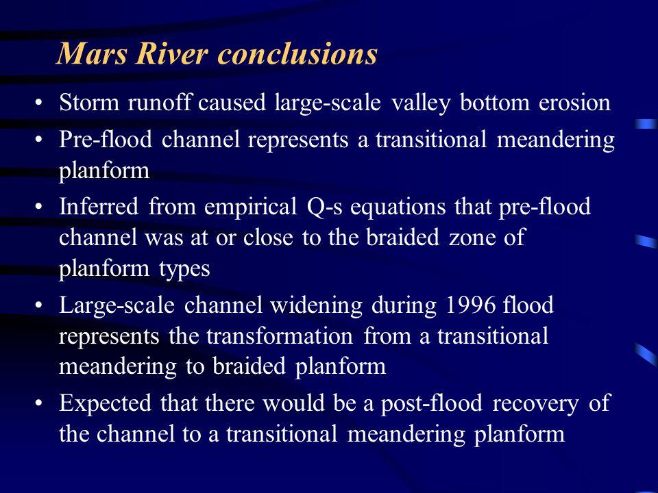 Mars River conclusions