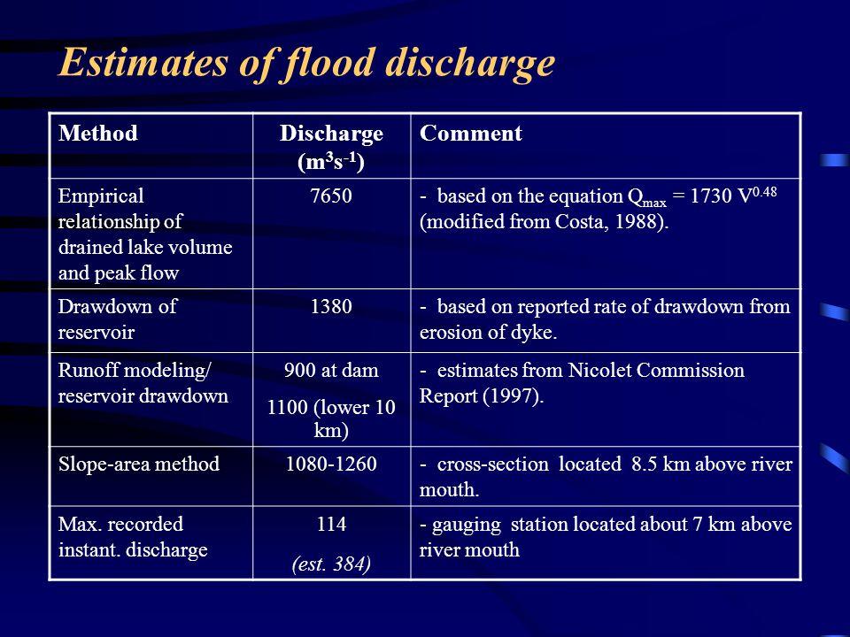 Estimates of flood discharge
