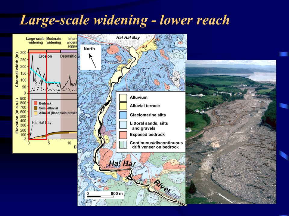 Large-scale widening - lower reach