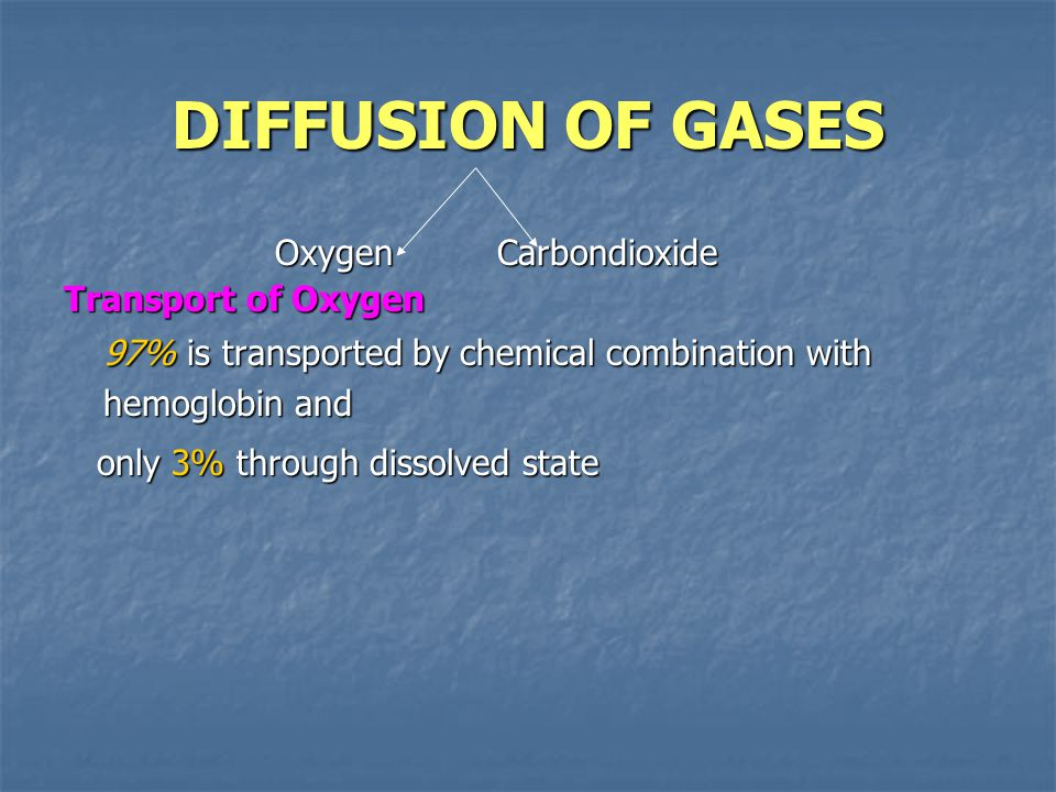 DIFFUSION OF GASES Oxygen Carbondioxide Transport of Oxygen