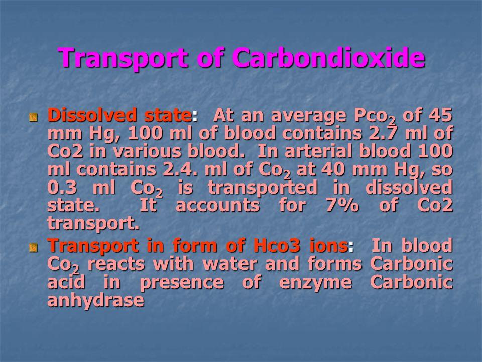 Transport of Carbondioxide
