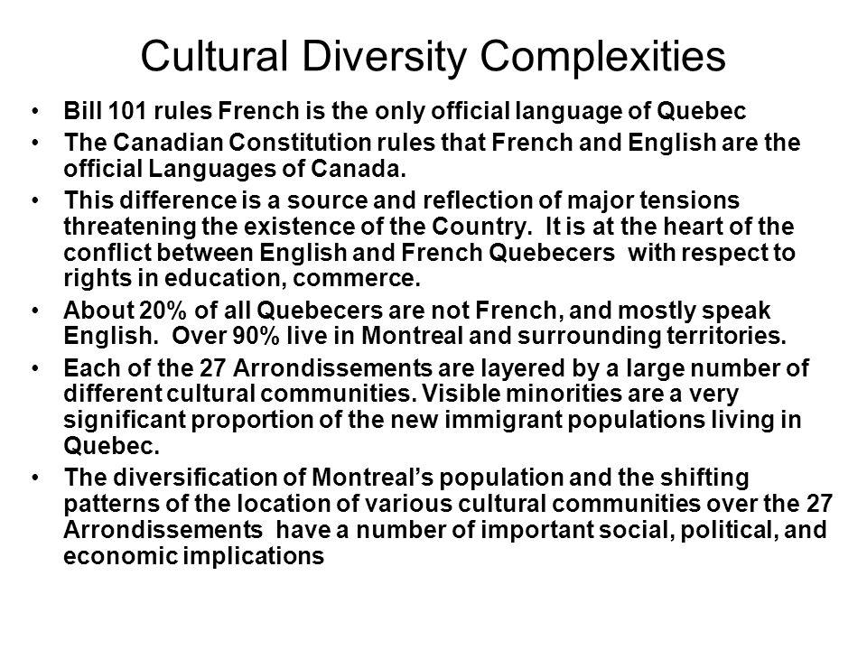 Cultural Diversity Complexities