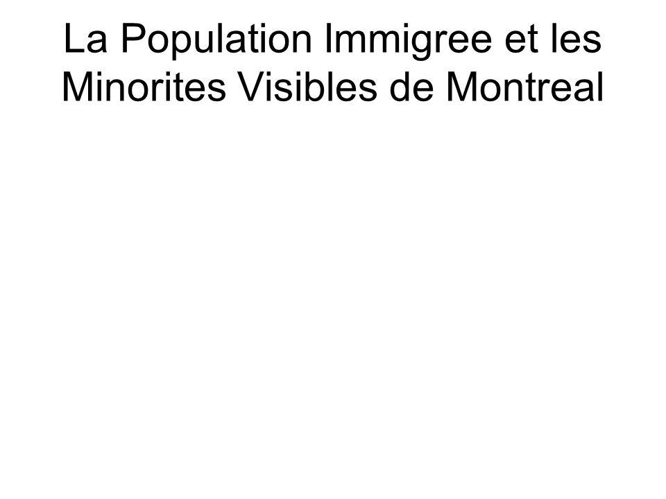 La Population Immigree et les Minorites Visibles de Montreal