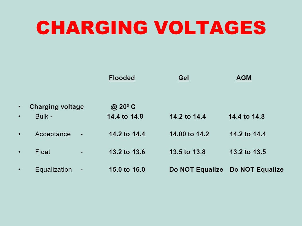 CHARGING VOLTAGES Flooded Gel AGM Charging voltage @ 20º C