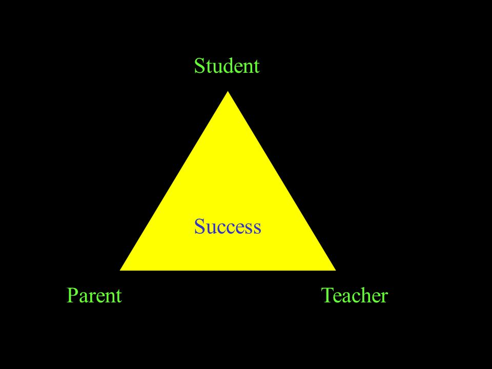 Student Success Student Parent Teacher