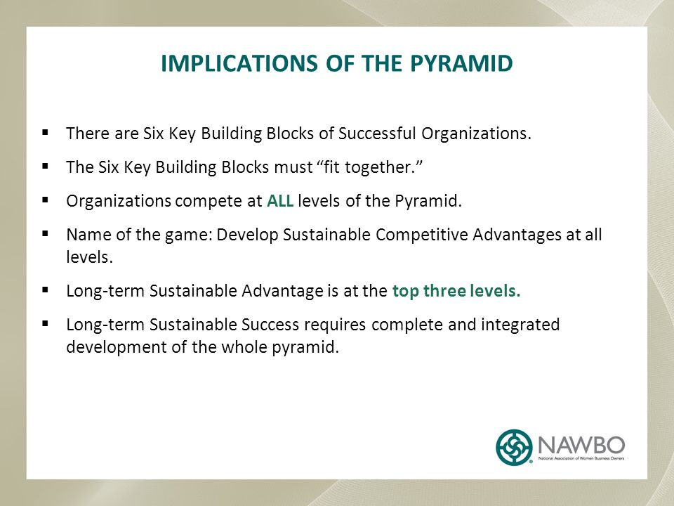 IMPLICATIONS OF THE PYRAMID