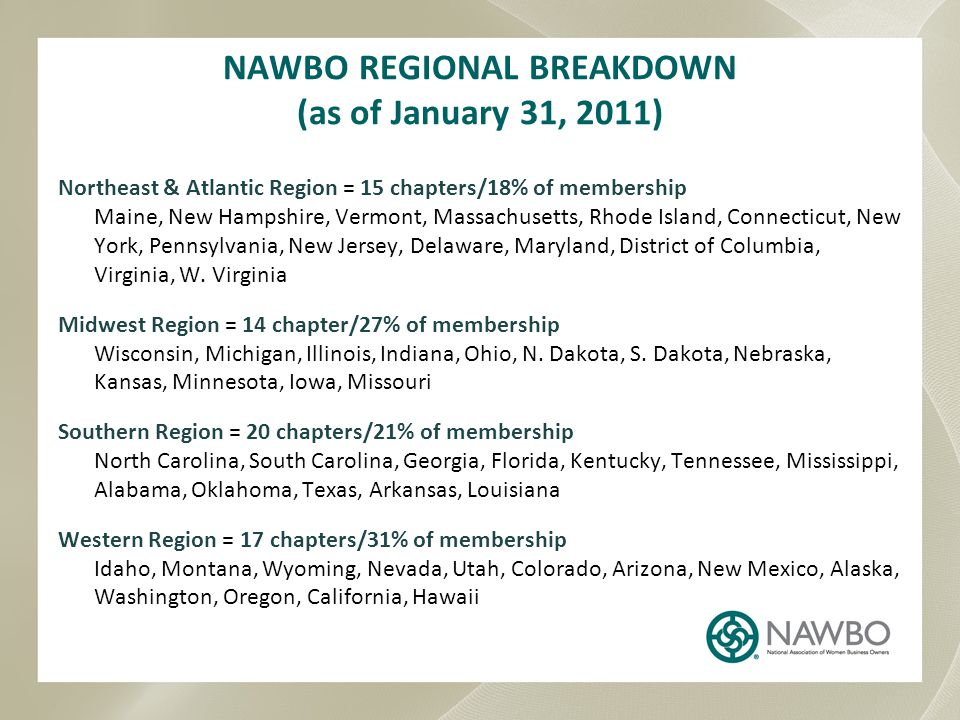 NAWBO REGIONAL BREAKDOWN (as of January 31, 2011)