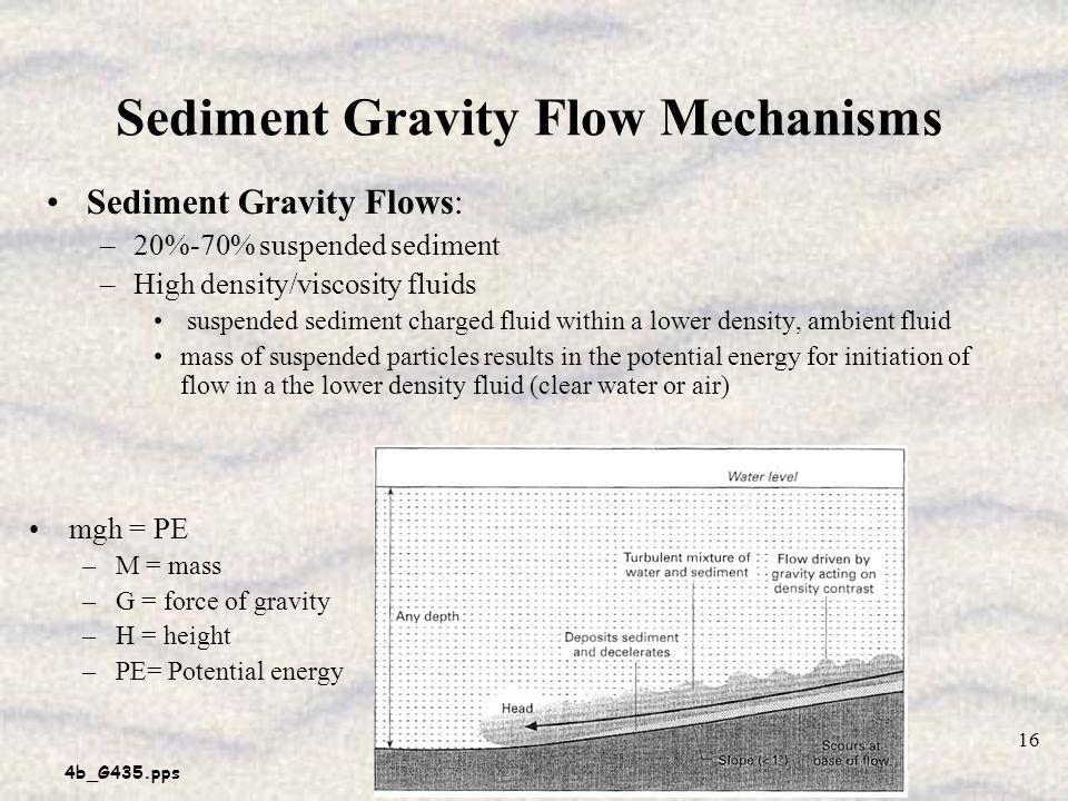 Sediment Gravity Flow Mechanisms