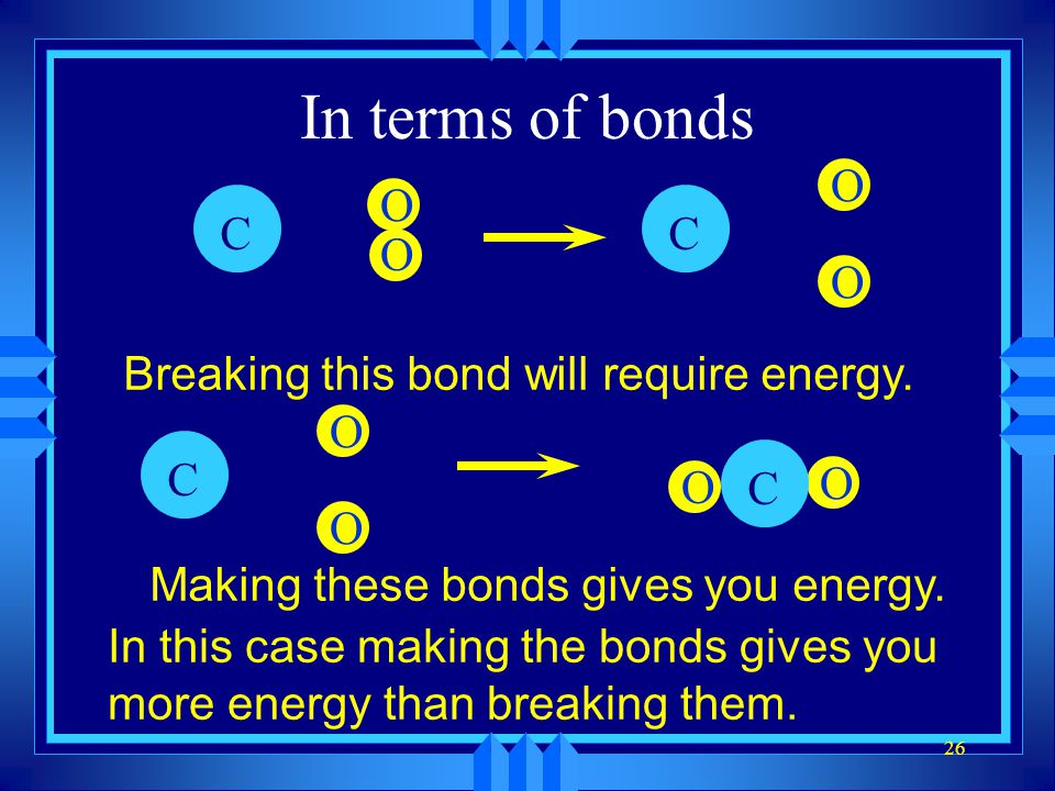 In terms of bonds C O O C O Breaking this bond will require energy. C