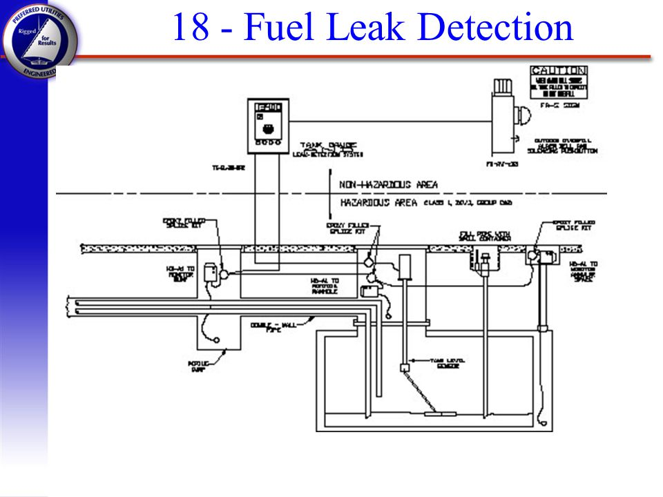 18 - Fuel Leak Detection