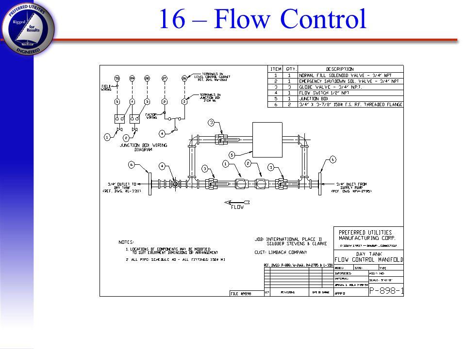 16 – Flow Control