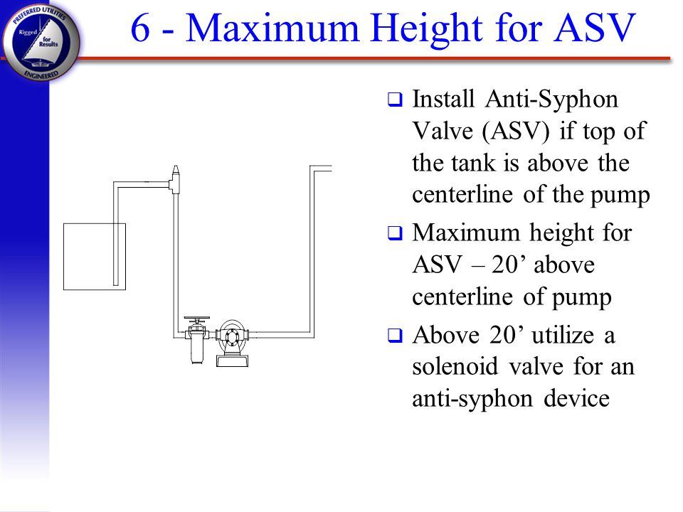 6 - Maximum Height for ASV