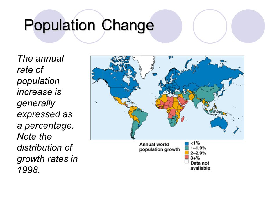 Population Change The annual rate of population increase is generally expressed as a percentage. Note the distribution of growth rates in 1998.