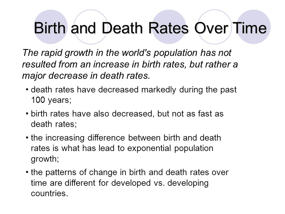 birth rate and death relationship to time