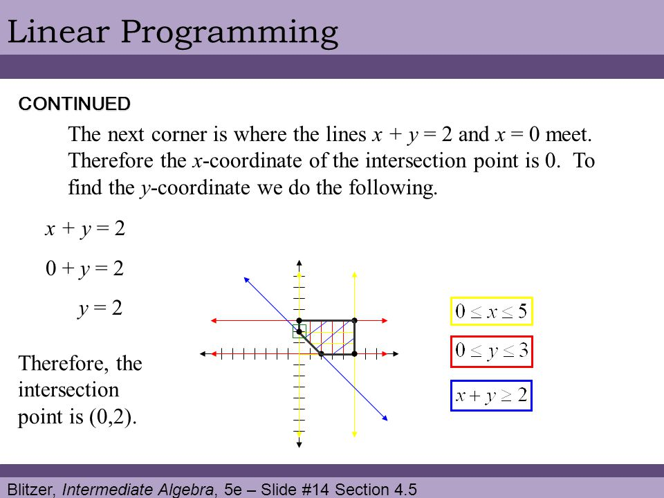 Systems of Linear Inequalities | CK-12 Foundation