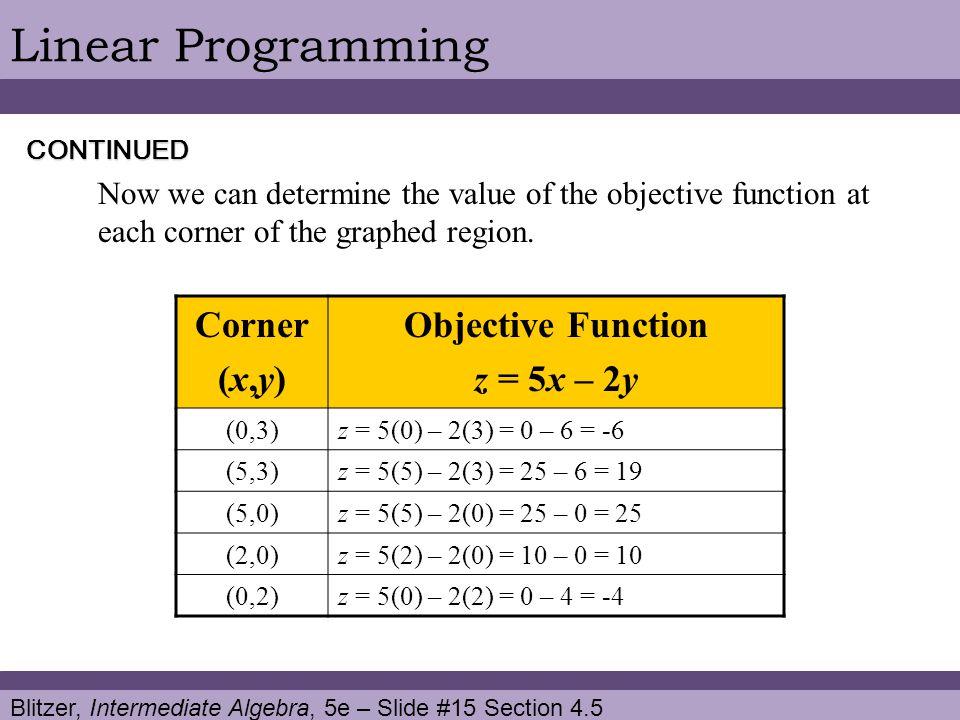 Linear Programming Corner (x,y) Objective Function z = 5x – 2y