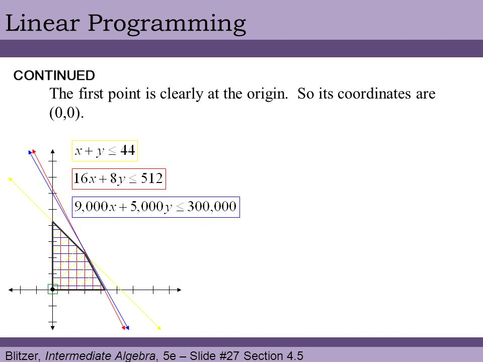 Linear Programming CONTINUED. The first point is clearly at the origin. So its coordinates are (0,0).