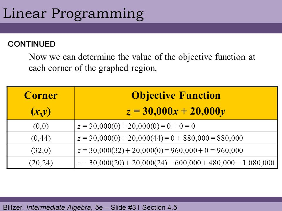 Linear Programming Corner (x,y) Objective Function