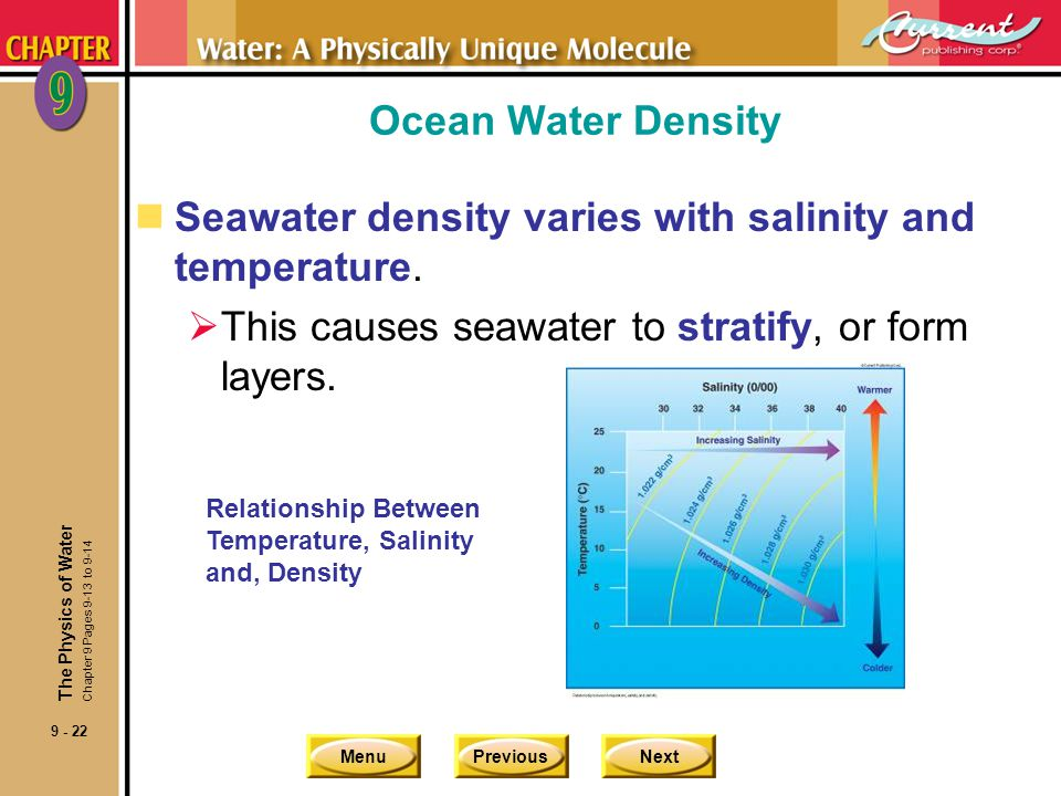 Seawater density varies with salinity and temperature.