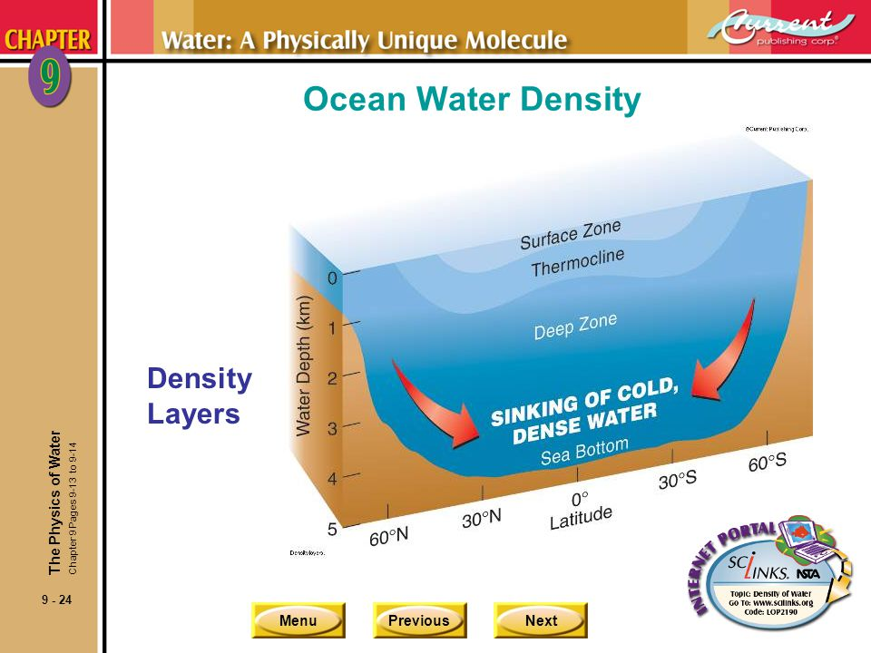 Ocean Water Density Density Layers The Physics of Water