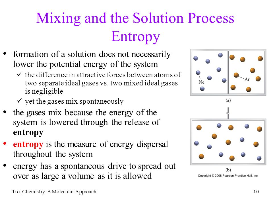 Mixing and the Solution Process Entropy