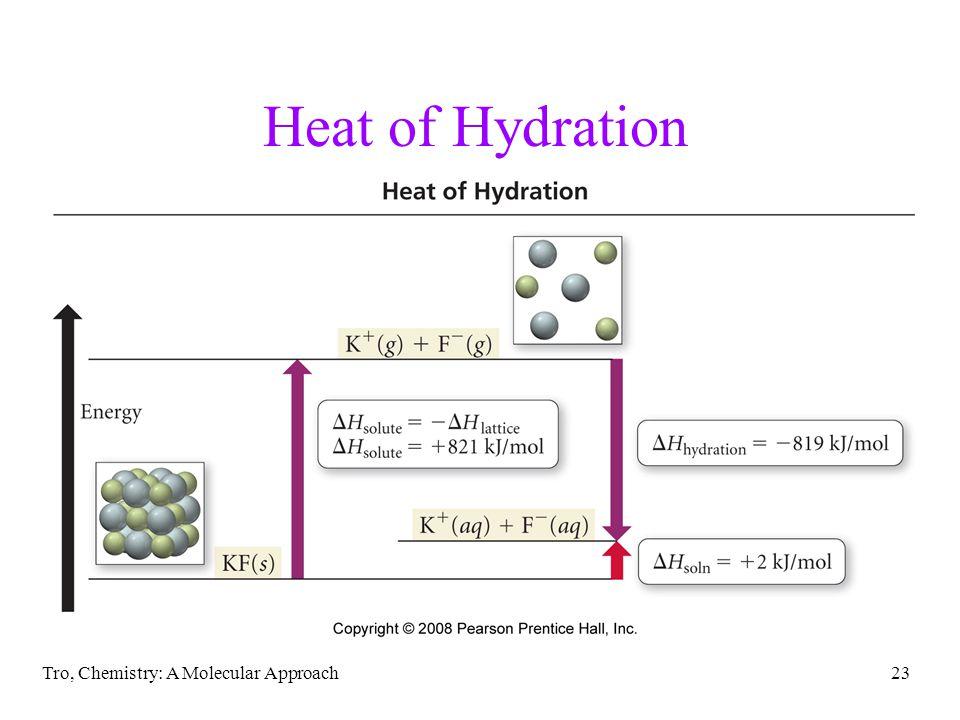 Heat of Hydration Tro, Chemistry: A Molecular Approach