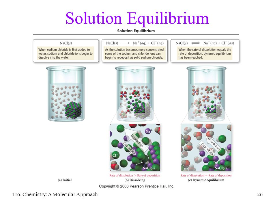 Solution Equilibrium Tro, Chemistry: A Molecular Approach