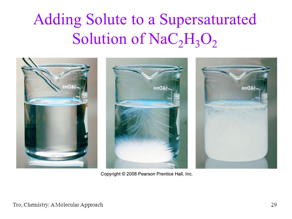 Adding Solute to a Supersaturated Solution of NaC2H3O2