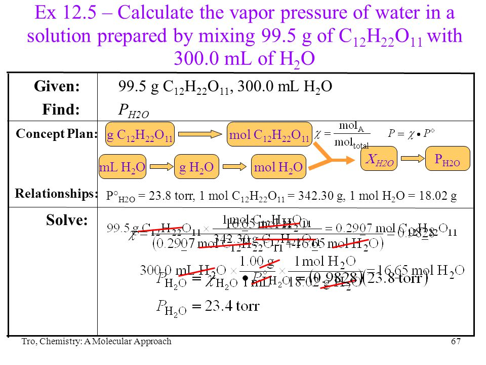 Ex 12.5 – Calculate the vapor pressure of water in a solution prepared by mixing 99.5 g of C12H22O11 with 300.0 mL of H2O
