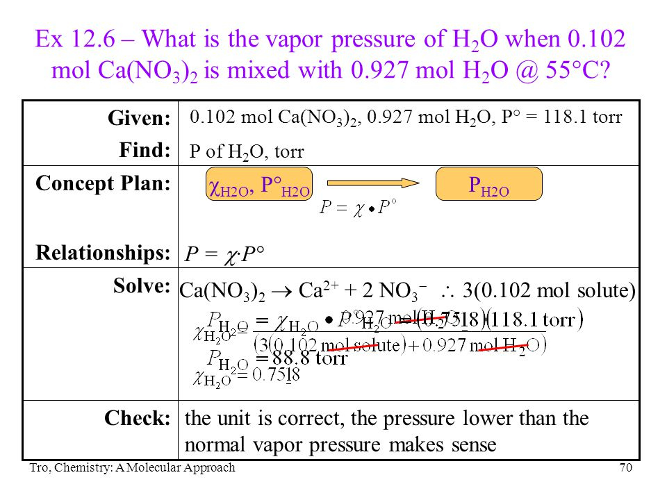 Ex 12. 6 – What is the vapor pressure of H2O when 0