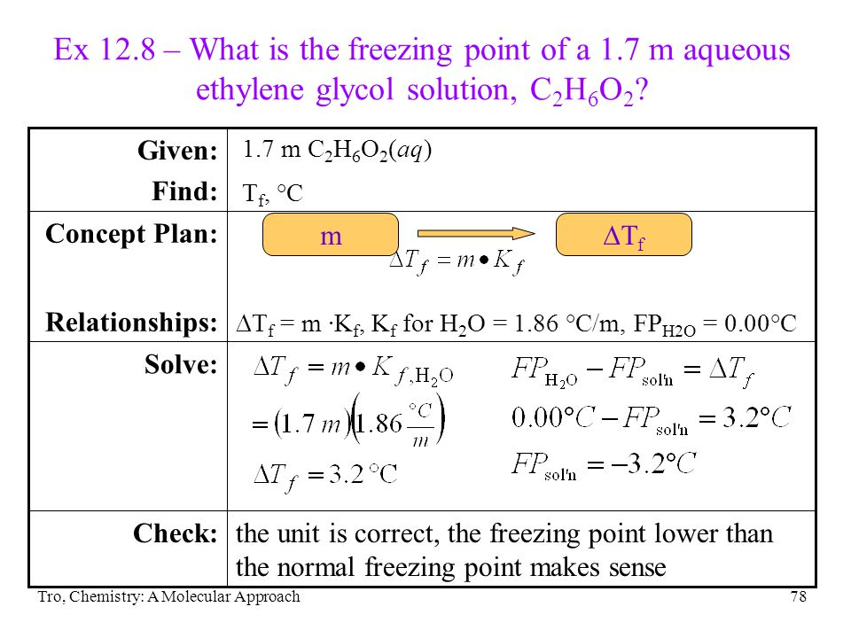 Ex 12. 8 – What is the freezing point of a 1
