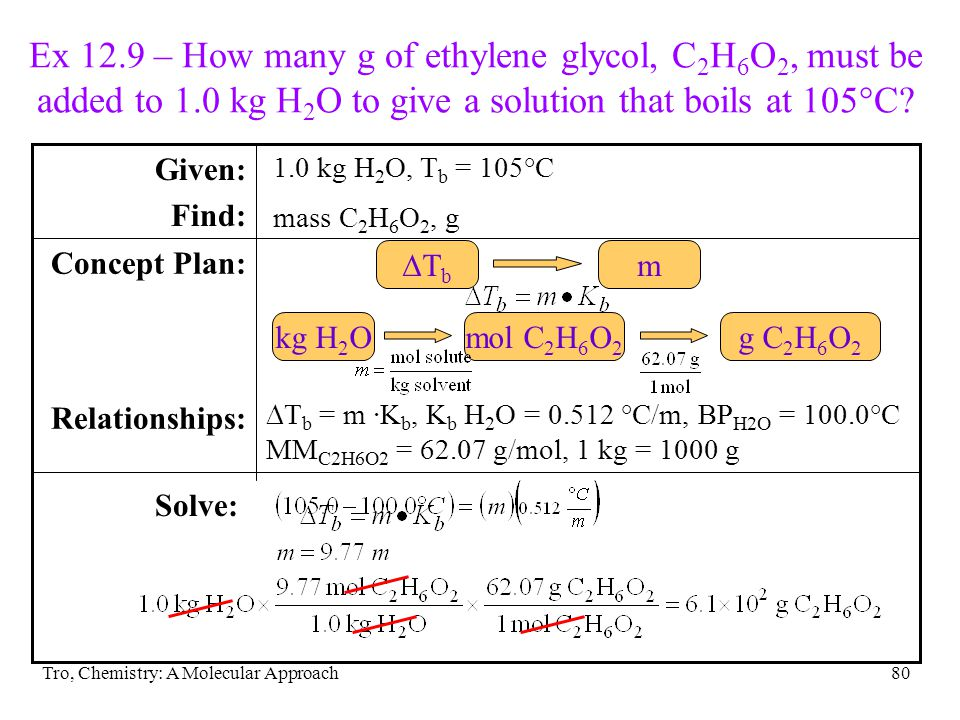 Ex 12. 9 – How many g of ethylene glycol, C2H6O2, must be added to 1