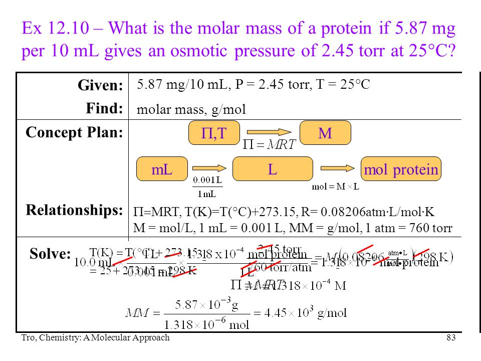 Ex 12. 10 – What is the molar mass of a protein if 5