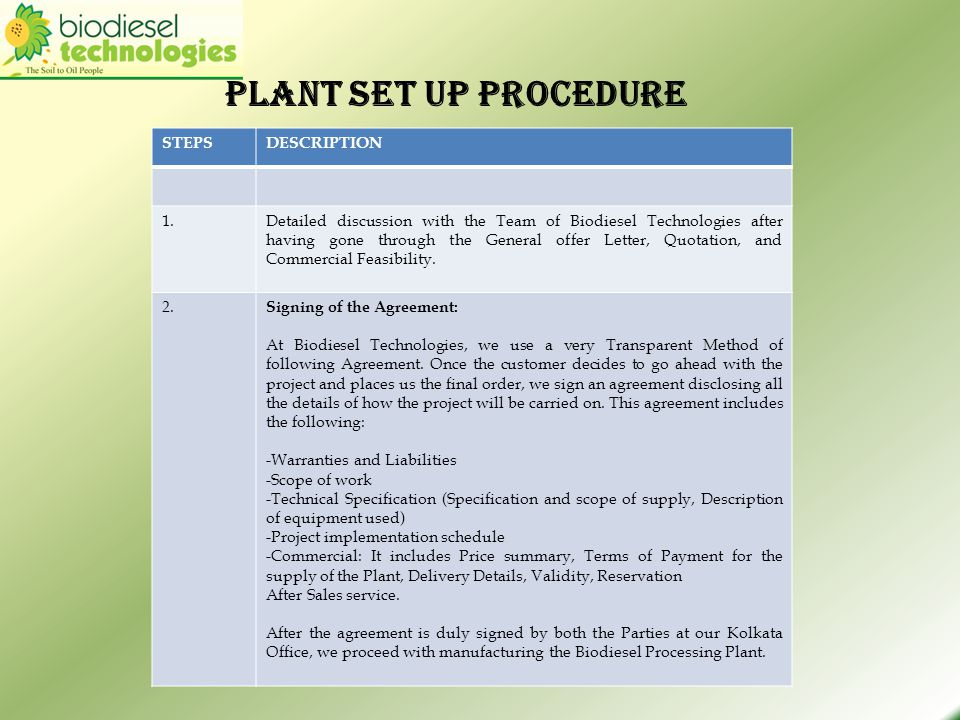 Plant set up procedure STEPS DESCRIPTION 1.